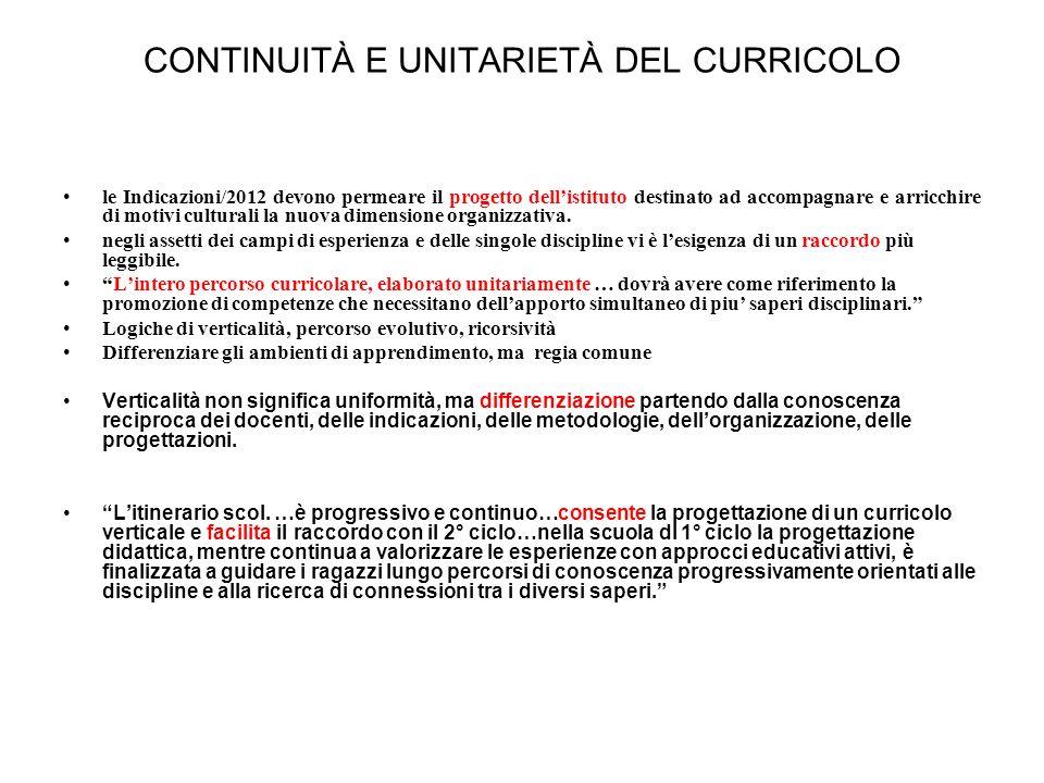 CONTINUITÀ E UNITARIETÀ DEL CURRICOLO le Indicazioni/2012 devono permeare il progetto dellistituto destinato ad accompagnare e arricchire di motivi cu