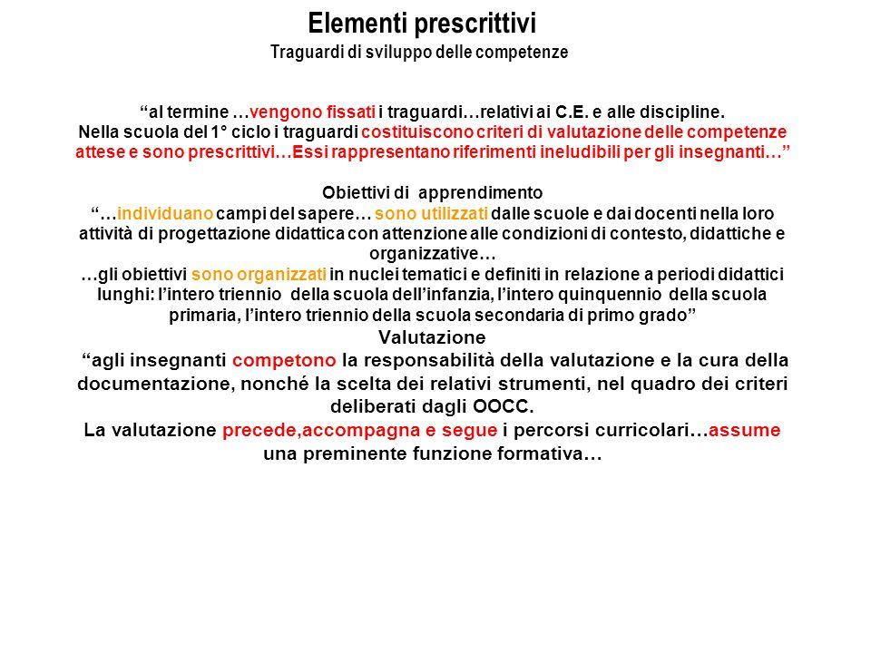 al termine …vengono fissati i traguardi…relativi ai C.E. e alle discipline. Nella scuola del 1° ciclo i traguardi costituiscono criteri di valutazione