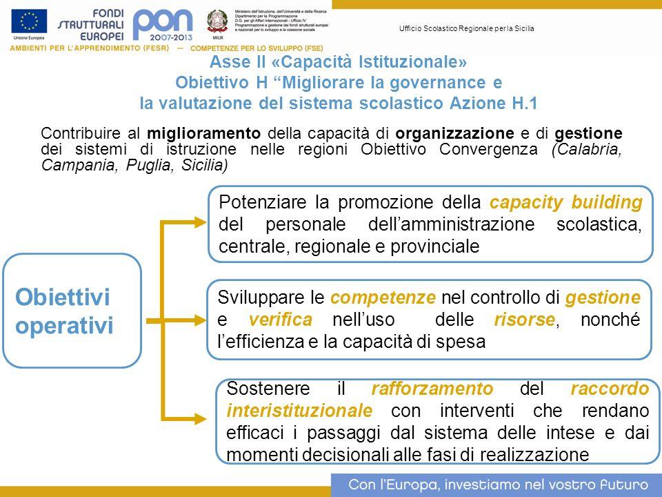 2 Asse II «Capacità Istituzionale» Obiettivo H Migliorare la governance e la valutazione del sistema scolastico Azione H.1 Contribuire al migliorament