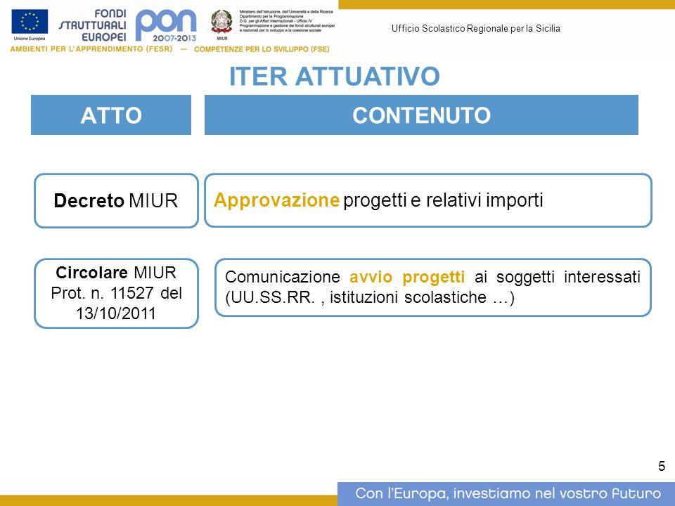 5 ATTO ITER ATTUATIVO CONTENUTO Decreto MIUR Approvazione progetti e relativi importi Circolare MIUR Prot. n. 11527 del 13/10/2011 Comunicazione avvio
