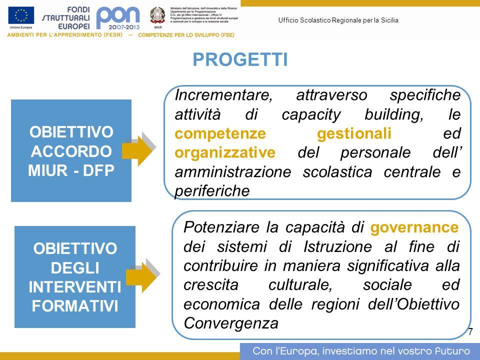 7 PROGETTI Potenziare la capacità di governance dei sistemi di Istruzione al fine di contribuire in maniera significativa alla crescita culturale, soc