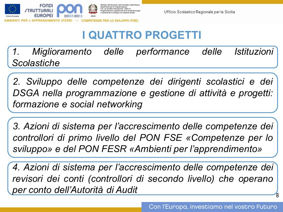 8 I QUATTRO PROGETTI 1. Miglioramento delle performance delle Istituzioni Scolastiche 2.
