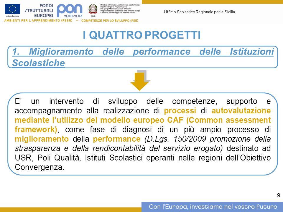 9 I QUATTRO PROGETTI 1. Miglioramento delle performance delle Istituzioni Scolastiche E un intervento di sviluppo delle competenze, supporto e accompa