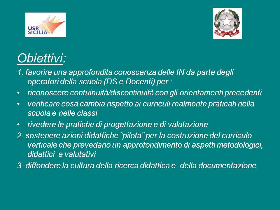 Soggetti coinvolti: Gruppo di coordinamento USR Sicilia Scuole polo/ nuclei provinciali Istituzioni scolastiche in rete Dirigenti scolastici Docenti Esperti disciplinaristi e non