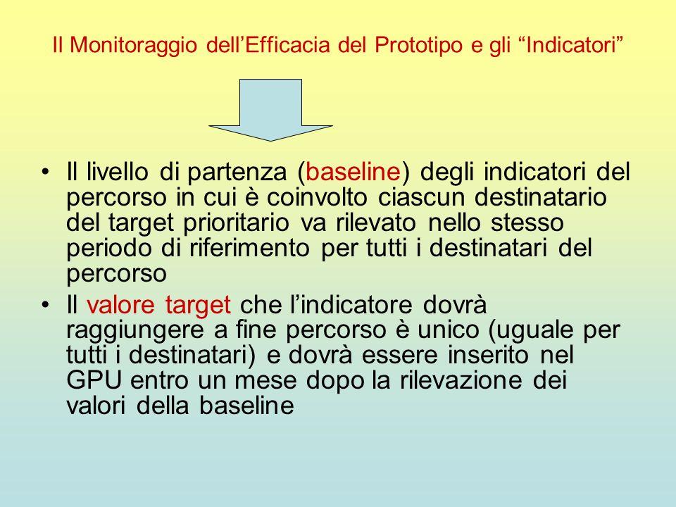 Il Monitoraggio dellEfficacia del Prototipo e gli Indicatori Il livello di partenza (baseline) degli indicatori del percorso in cui è coinvolto ciascu