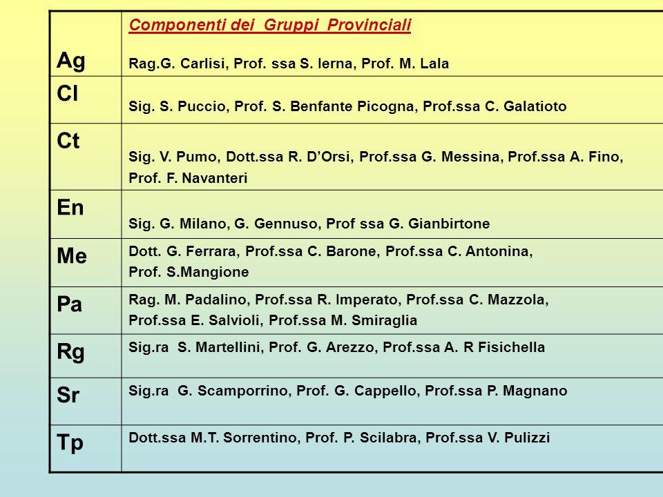 Ag Componenti dei Gruppi Provinciali Rag.G. Carlisi, Prof. ssa S. Ierna, Prof. M. Lala Cl Sig. S. Puccio, Prof. S. Benfante Picogna, Prof.ssa C. Galat