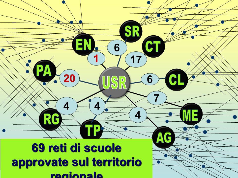 8 69 reti di scuole approvate sul territorio regionale 20 1 17 4 6 7 44 6