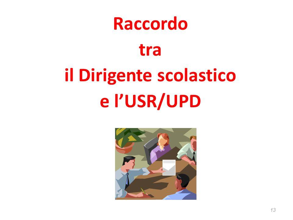 Raccordo tra il Dirigente scolastico e lUSR/UPD 13
