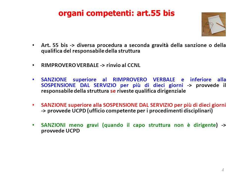 Art. 55 bis -> diversa procedura a seconda gravità della sanzione o della qualifica del responsabile della struttura RIMPROVERO VERBALE -> rinvio al C