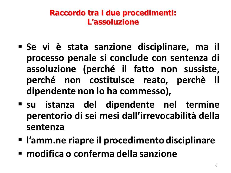 Se vi è stata sanzione disciplinare, ma il processo penale si conclude con sentenza di assoluzione (perché il fatto non sussiste, perché non costituis
