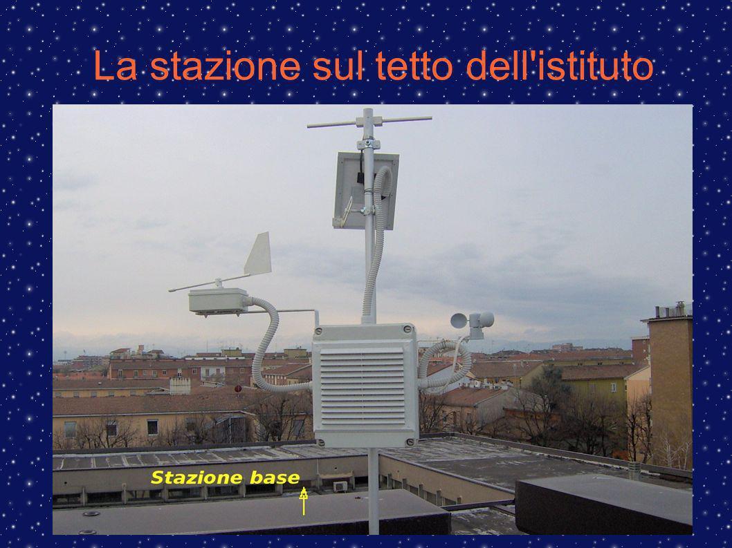 La stazione sul tetto dell'istituto