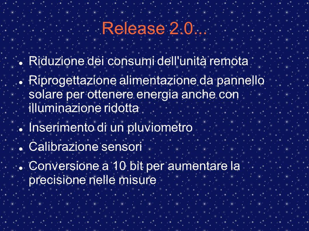 Release 2.0... Riduzione dei consumi dell'unità remota Riprogettazione alimentazione da pannello solare per ottenere energia anche con illuminazione r