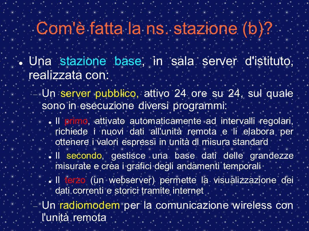 Com'è fatta la ns. stazione (b)? Una stazione base, in sala server d'istituto, realizzata con: Un server pubblico, attivo 24 ore su 24, sul quale sono