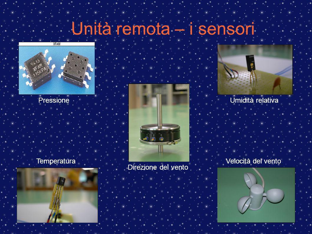 Pressione Temperatura Unità remota – i sensori Umidità relativa Velocità del vento Direzione del vento