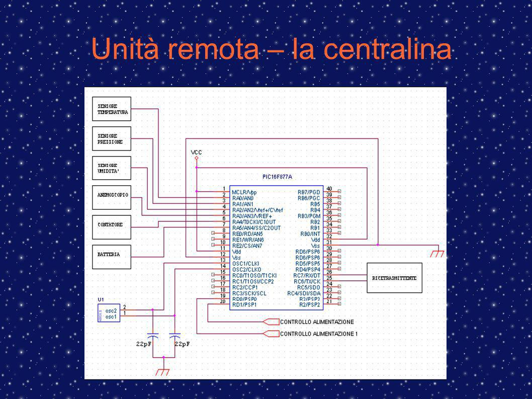 Unità remota – la centralina