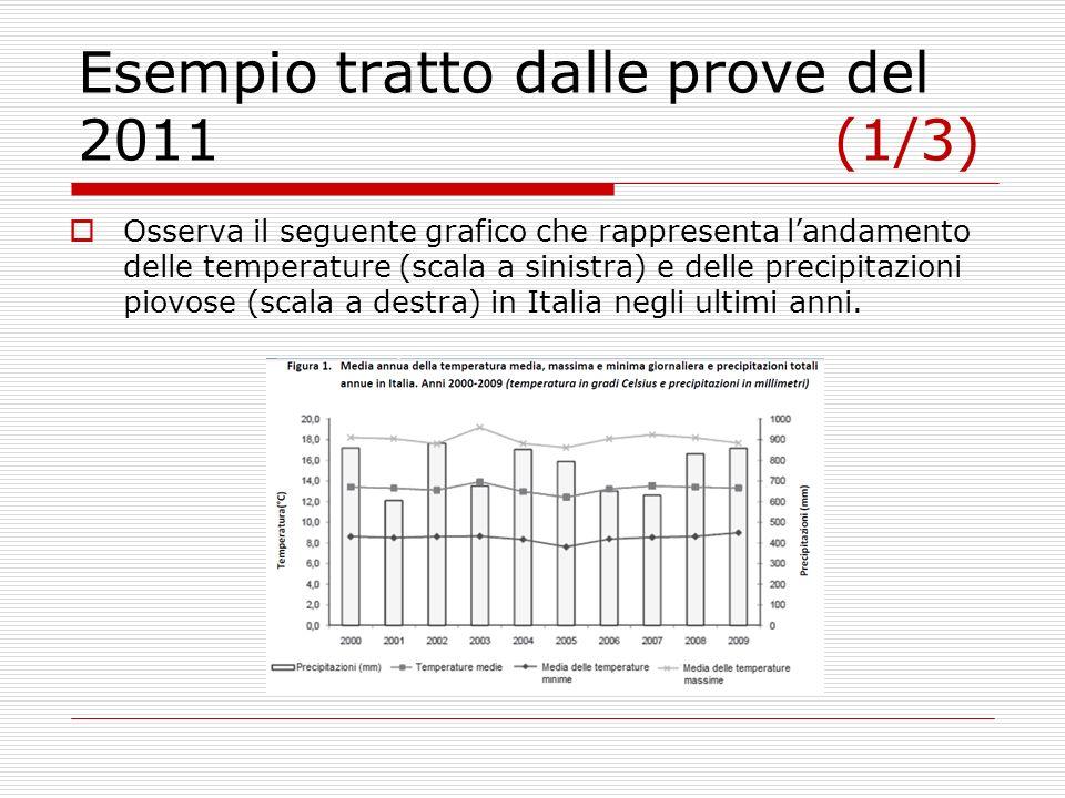 Esempio tratto dalle prove del 2011 (1/3) Osserva il seguente grafico che rappresenta landamento delle temperature (scala a sinistra) e delle precipitazioni piovose (scala a destra) in Italia negli ultimi anni.
