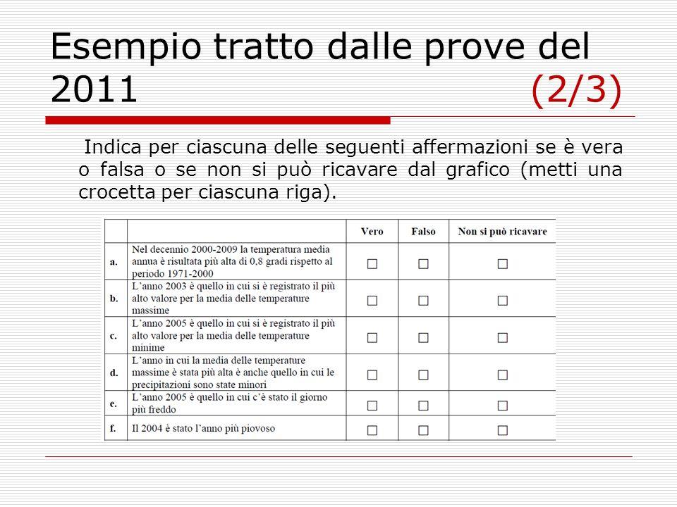 Esempio tratto dalle prove del 2011 (2/3) Indica per ciascuna delle seguenti affermazioni se è vera o falsa o se non si può ricavare dal grafico (metti una crocetta per ciascuna riga).