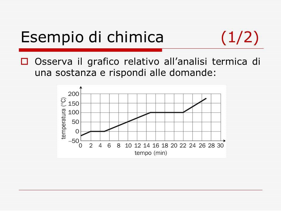 Esempio di chimica (1/2) Osserva il grafico relativo allanalisi termica di una sostanza e rispondi alle domande:
