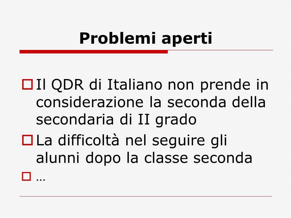 Problemi aperti Il QDR di Italiano non prende in considerazione la seconda della secondaria di II grado La difficoltà nel seguire gli alunni dopo la classe seconda …