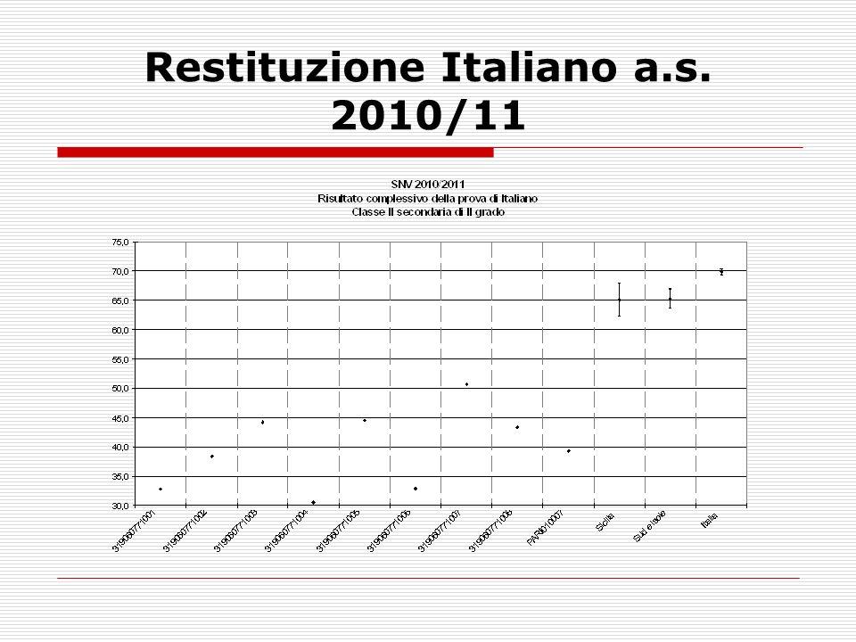 Restituzione Italiano a.s. 2011/12