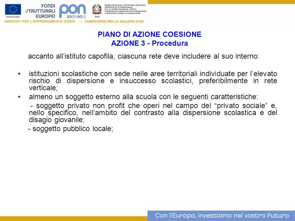 PIANO DI AZIONE COESIONE AZIONE 3 - Procedura accanto allistituto capofila, ciascuna rete deve includere al suo interno: istituzioni scolastiche con s