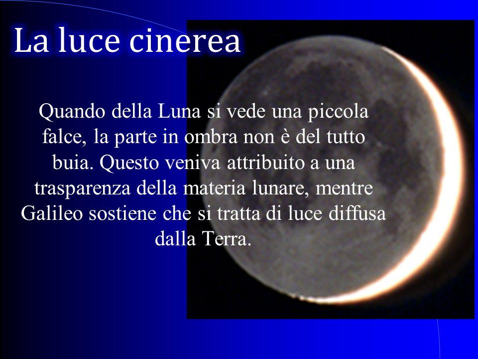 Quando della Luna si vede una piccola falce, la parte in ombra non è del tutto buia. Questo veniva attribuito a una trasparenza della materia lunare,