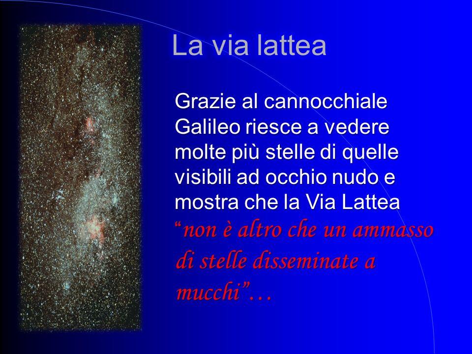 Grazie al cannocchiale Galileo riesce a vedere molte più stelle di quelle visibili ad occhio nudo e mostra che la Via Lattea non è altro che un ammass