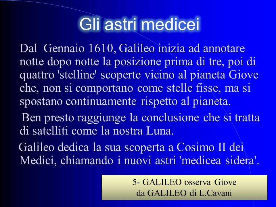 Dal Gennaio 1610, Galileo inizia ad annotare notte dopo notte la posizione prima di tre, poi di quattro 'stelline' scoperte vicino al pianeta Giove ch