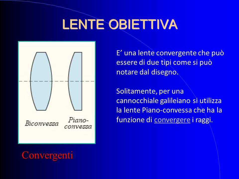 LENTE OBIETTIVA Convergenti E una lente convergente che può essere di due tipi come si può notare dal disegno. Solitamente, per una cannocchiale galil