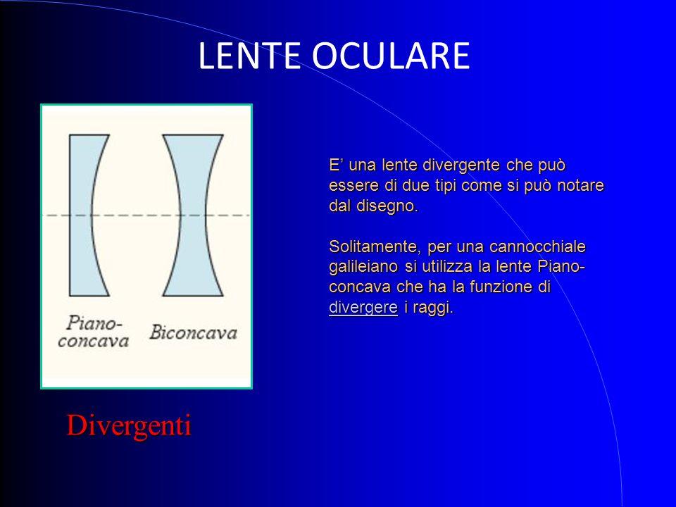 E una lente divergente che può essere di due tipi come si può notare dal disegno. Solitamente, per una cannocchiale galileiano si utilizza la lente Pi