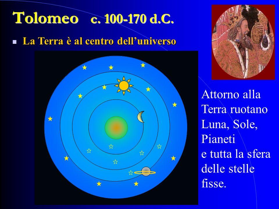 Tolomeo c. 100-170 d.C. La Terra è al centro delluniverso La Terra è al centro delluniverso Attorno alla Terra ruotano Luna, Sole, Pianeti e tutta la