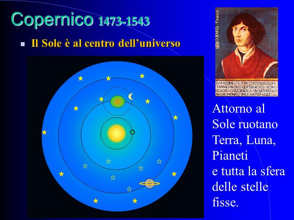 Copernico 1473-1543 Il Sole è al centro delluniverso Il Sole è al centro delluniverso Attorno al Sole ruotano Terra, Luna, Pianeti e tutta la sfera de