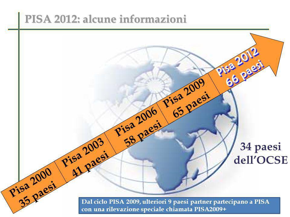 PISA 2012: alcune informazioni 34 paesi dellOCSE Pisa 2000 35 paesi Pisa 2012 66 paesi Pisa 2012 66 paesi Pisa 2003 41 paesi Pisa 2006 58 paesi Pisa 2