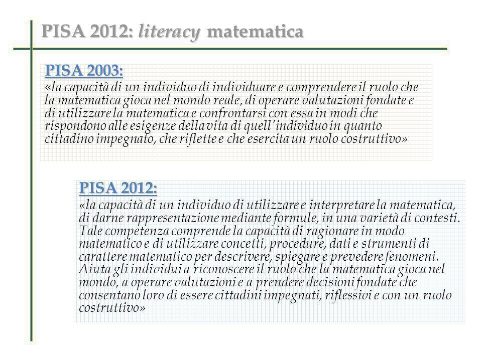 PISA 2012: il ciclo della matematizzazione Mondo realeMondo matematico La modellizzazione del ciclo matematico, usata nel framework precedente per descrivere gli step che un individuo percorre nella soluzione di problemi contestualizzati resta una caratteristica chiave del framework PISA 2012.