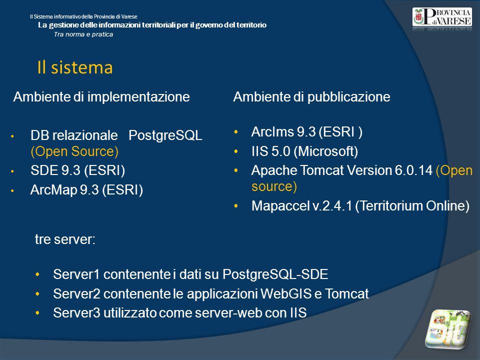 Il Sistema informativo della Provincia di Varese La gestione delle informazioni territoriali per il governo del territorio Tra norma e pratica Il sistema Ambiente di implementazione DB relazionale PostgreSQL (Open Source) SDE 9.3 (ESRI) ArcMap 9.3 (ESRI) Ambiente di pubblicazione ArcIms 9.3 (ESRI ) IIS 5.0 (Microsoft) Apache Tomcat Version 6.0.14 (Open source) Mapaccel v.2.4.1 (Territorium Online) tre server: Server1 contenente i dati su PostgreSQL-SDE Server2 contenente le applicazioni WebGIS e Tomcat Server3 utilizzato come server-web con IIS