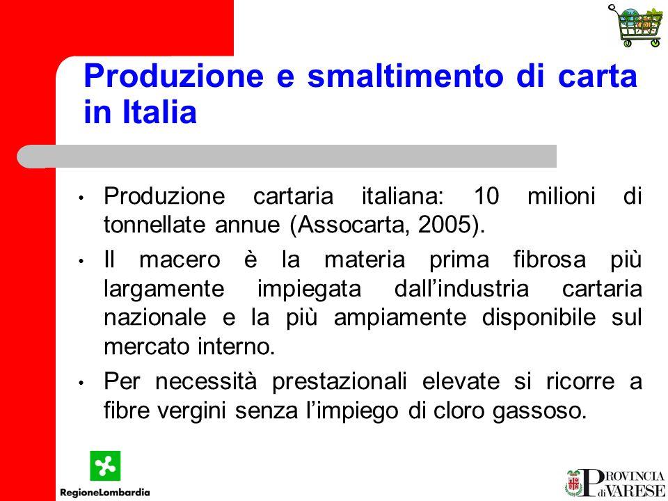 Produzione e smaltimento di carta in Italia Produzione cartaria italiana: 10 milioni di tonnellate annue (Assocarta, 2005).