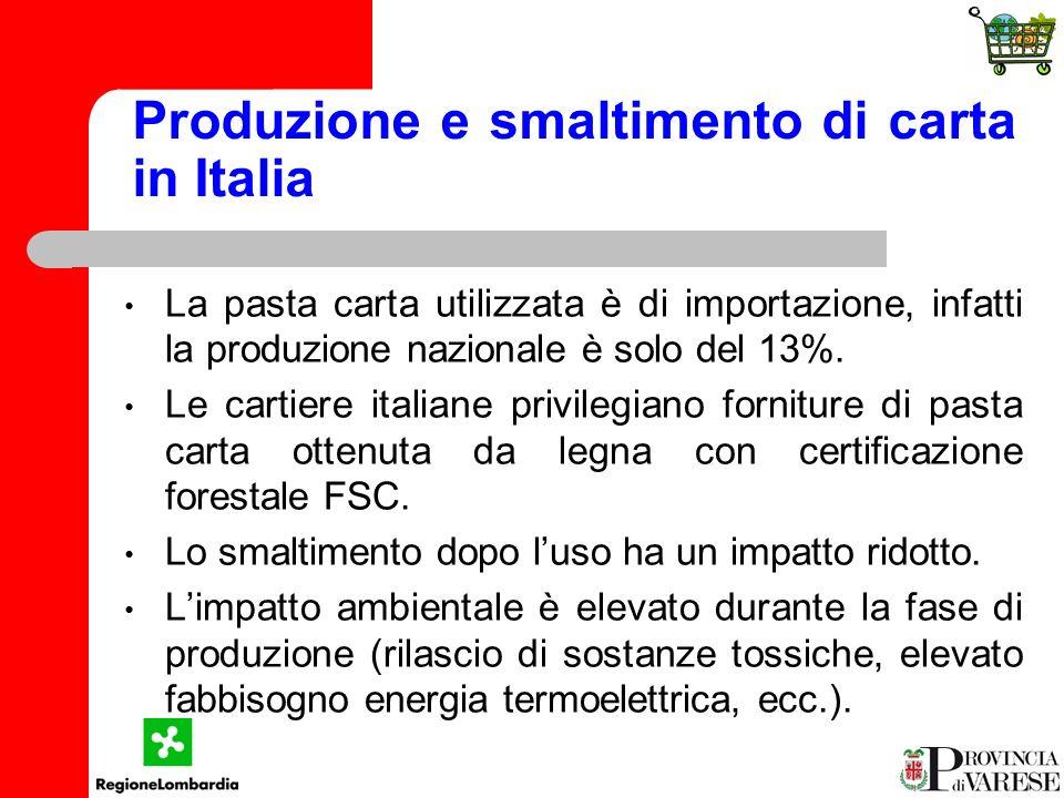 Produzione e smaltimento di carta in Italia La pasta carta utilizzata è di importazione, infatti la produzione nazionale è solo del 13%.