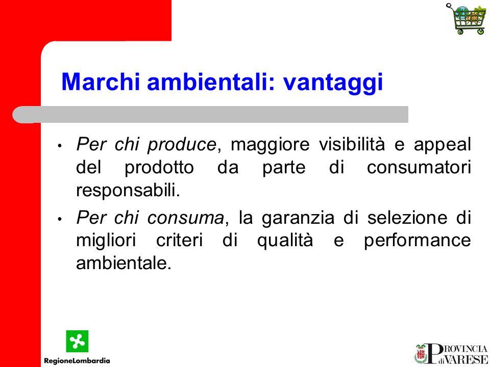 Marchi ambientali: vantaggi Per chi produce, maggiore visibilità e appeal del prodotto da parte di consumatori responsabili.