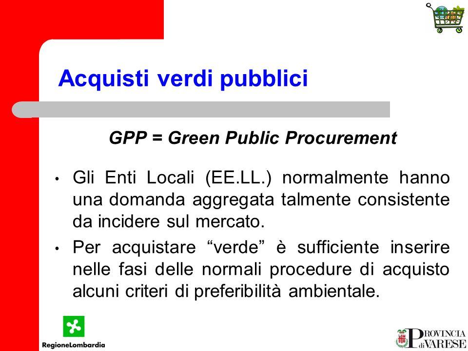 Acquisti verdi pubblici GPP = Green Public Procurement Gli Enti Locali (EE.LL.) normalmente hanno una domanda aggregata talmente consistente da incidere sul mercato.