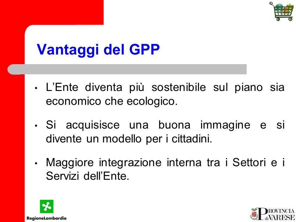 Vantaggi del GPP LEnte diventa più sostenibile sul piano sia economico che ecologico.