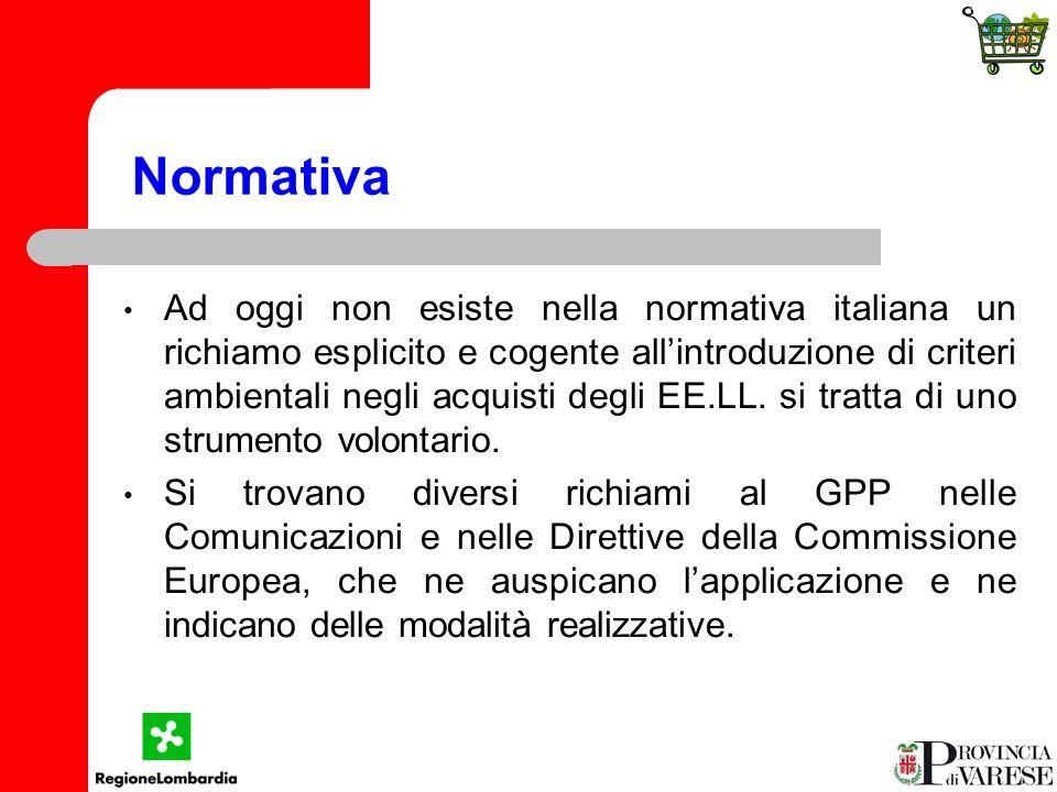 Normativa Ad oggi non esiste nella normativa italiana un richiamo esplicito e cogente allintroduzione di criteri ambientali negli acquisti degli EE.LL.