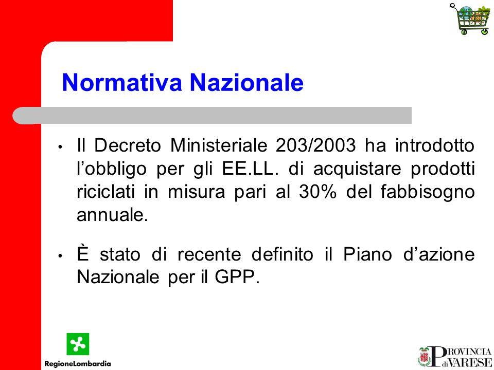 Normativa Nazionale Il Decreto Ministeriale 203/2003 ha introdotto lobbligo per gli EE.LL.