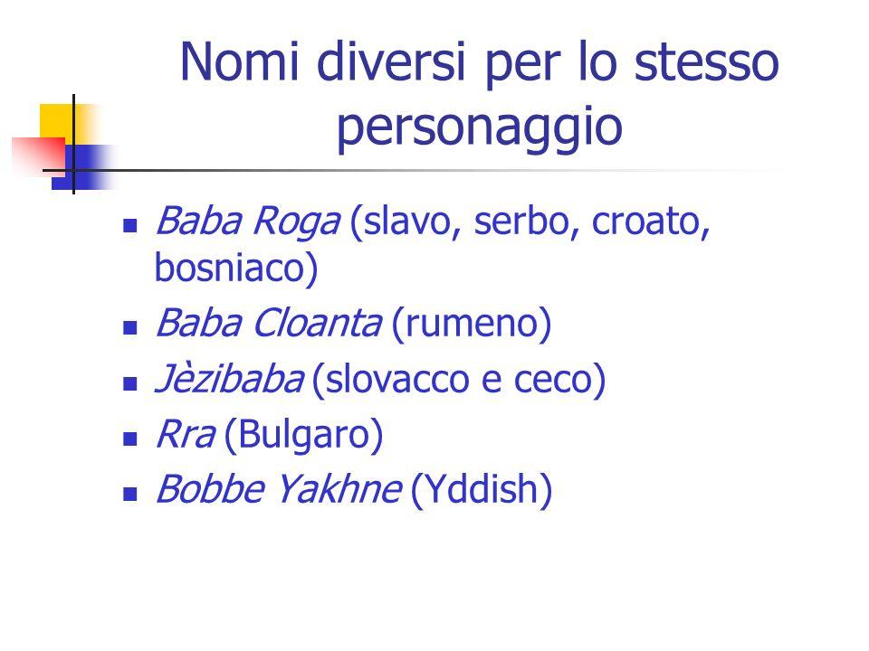 Nomi diversi per lo stesso personaggio Baba Roga (slavo, serbo, croato, bosniaco) Baba Cloanta (rumeno) Jèzibaba (slovacco e ceco) Rra (Bulgaro) Bobbe