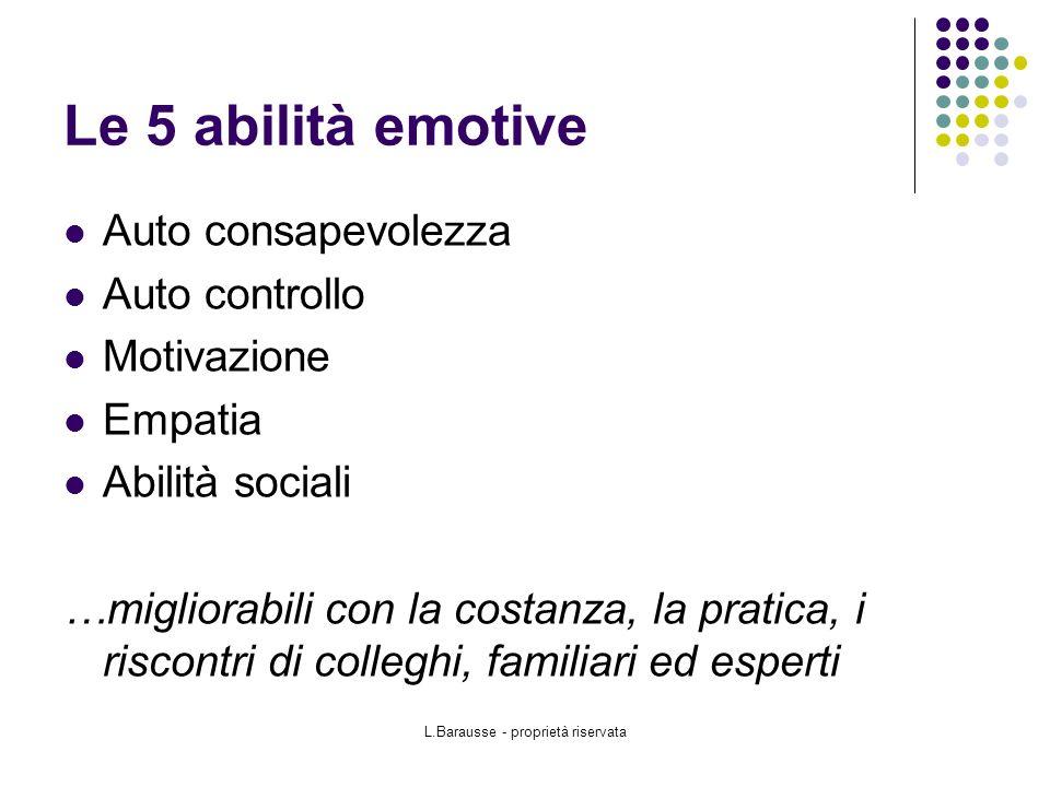 L.Barausse - proprietà riservata Le 5 abilità emotive Auto consapevolezza Auto controllo Motivazione Empatia Abilità sociali …migliorabili con la costanza, la pratica, i riscontri di colleghi, familiari ed esperti