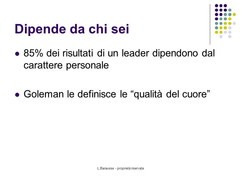 L.Barausse - proprietà riservata Dipende da chi sei 85% dei risultati di un leader dipendono dal carattere personale Goleman le definisce le qualità del cuore