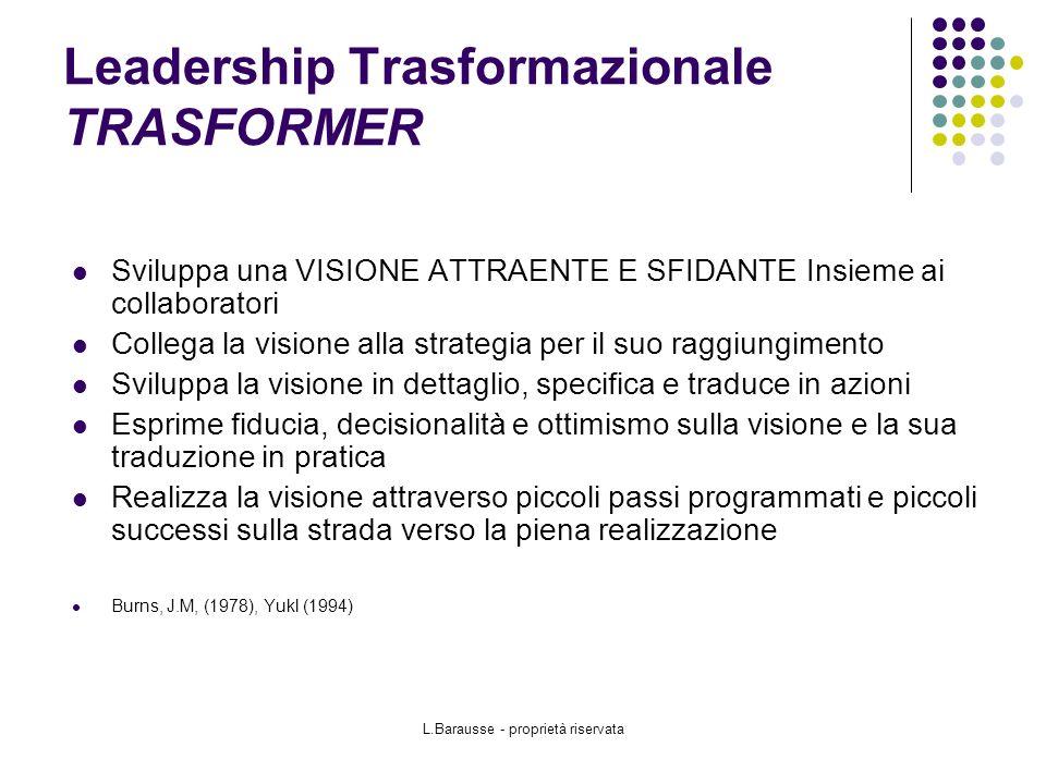L.Barausse - proprietà riservata Indicatori economici della leadership efficace Economic effect for firm (+) (-) Maturity level 0 X X XD4D3D2D1X