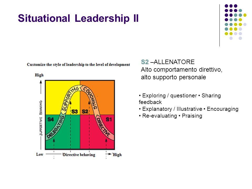 L.Barausse - proprietà riservata Situational Leadership II S2 S2 –ALLENATORE Alto comportamento direttivo, alto supporto personale Exploring / questioner Sharing feedback Explanatory / Illustrative Encouraging Re-evaluating Praising
