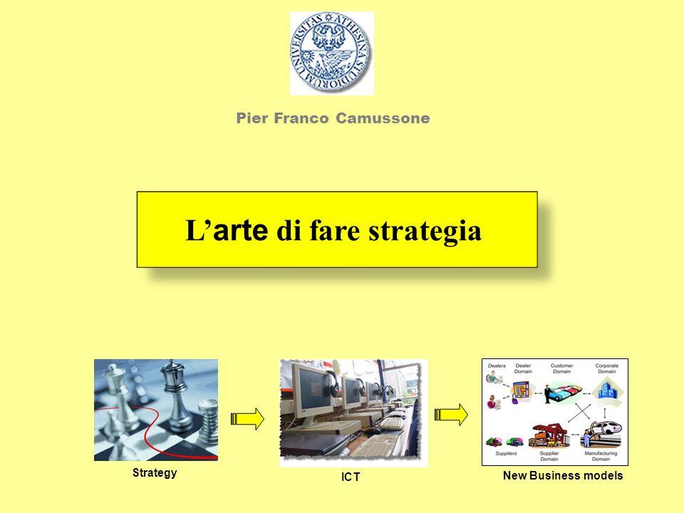 Introduzione alla strategia aziendale Strategia Che cosè la strategia Lo sviluppo del pensiero strategico Ansoff: la concezione scientifica Le differenti concezioni della strategia Mintzberg:la concezione pragmatico/opportunistica