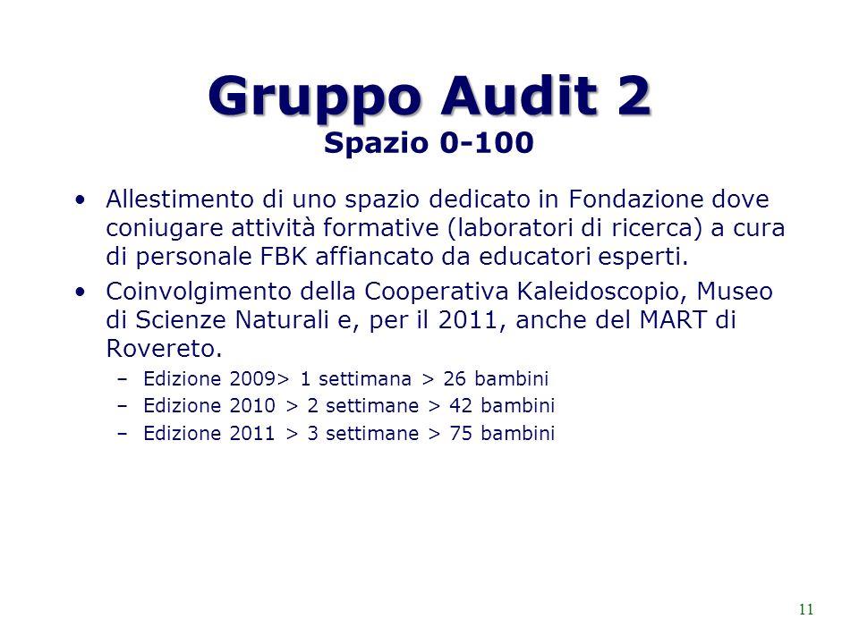 Gruppo Audit 2 Gruppo Audit 2 Spazio 0-100 Allestimento di uno spazio dedicato in Fondazione dove coniugare attività formative (laboratori di ricerca) a cura di personale FBK affiancato da educatori esperti.