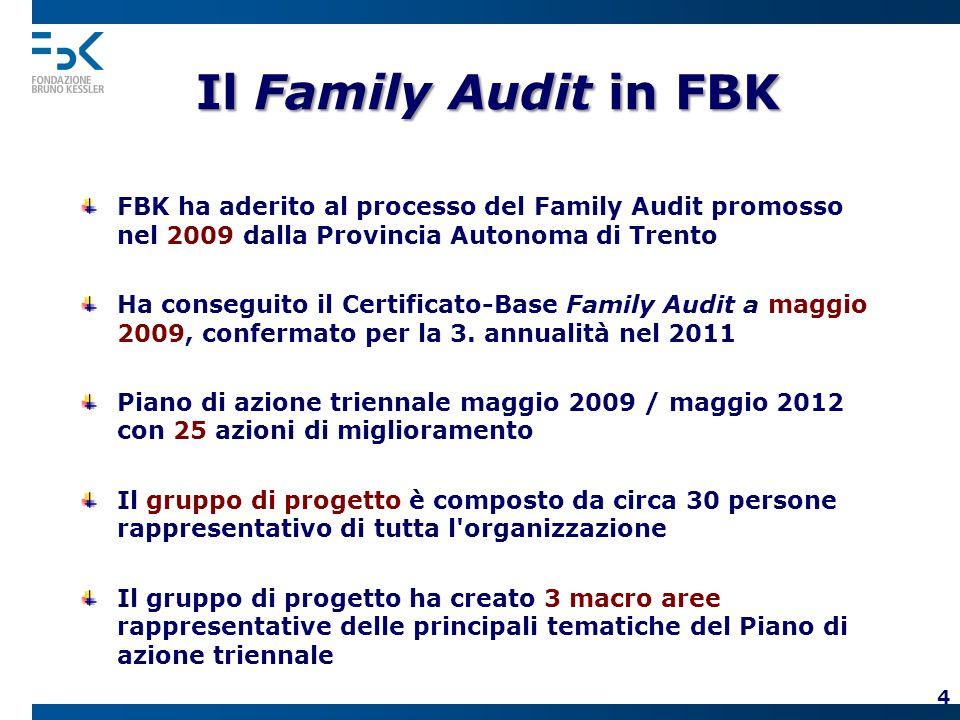 Il Family Audit in FBK FBK ha aderito al processo del Family Audit promosso nel 2009 dalla Provincia Autonoma di Trento Ha conseguito il Certificato-Base Family Audit a maggio 2009, confermato per la 3.